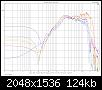Klicke auf die Grafik für eine größere Ansicht  Name:D9130 A 0-60.png Hits:36 Größe:123,9 KB ID:55930