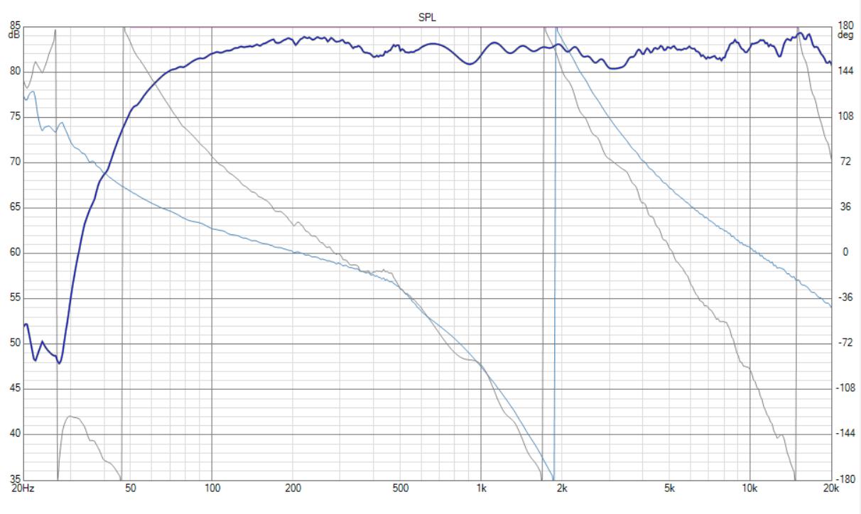 Klicke auf die Grafik für eine größere Ansicht  Name:Far+Near.PNG Hits:490 Größe:158,2 KB ID:55947