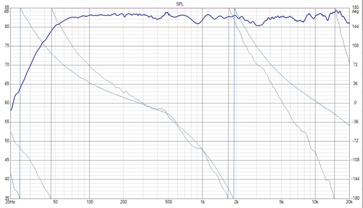Klicke auf die Grafik für eine größere Ansicht  Name:Far+Near (Diff).PNG Hits:447 Größe:156,4 KB ID:55948