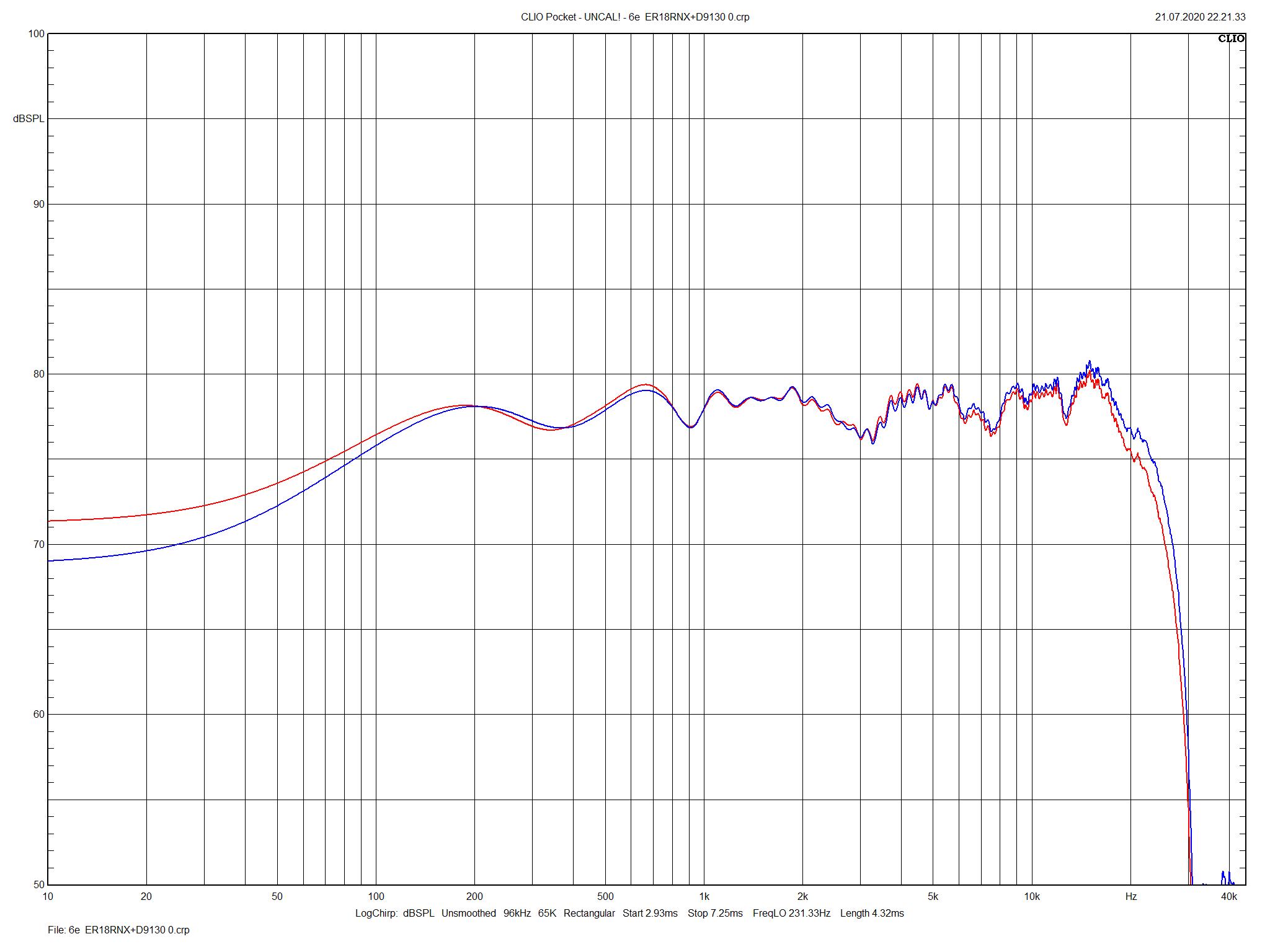 Klicke auf die Grafik für eine größere Ansicht  Name:6b (blau) vs 6e (rot).png Hits:308 Größe:97,1 KB ID:55978