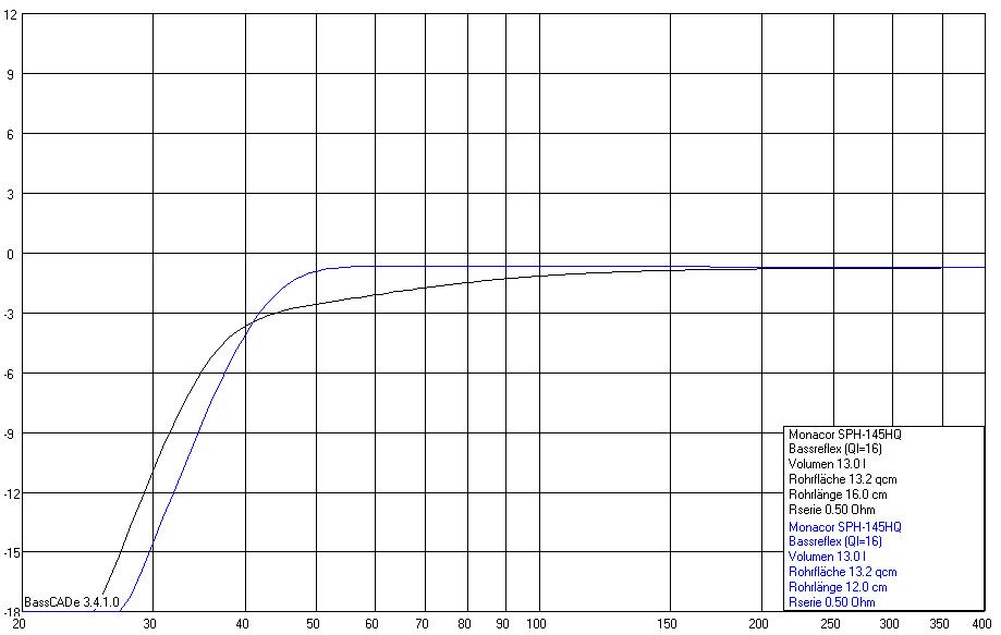 Klicke auf die Grafik für eine größere Ansicht  Name:br_simu.png Hits:1130 Größe:18,8 KB ID:50125
