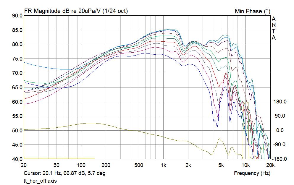Klicke auf die Grafik für eine größere Ansicht  Name:tt_hor_off_axis.png Hits:1115 Größe:51,8 KB ID:50127