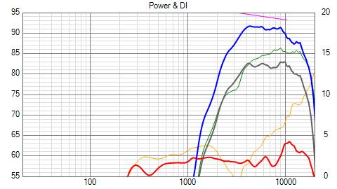 Klicke auf die Grafik für eine größere Ansicht  Name:pic7_ht_unruhe.png Hits:343 Größe:25,1 KB ID:50170
