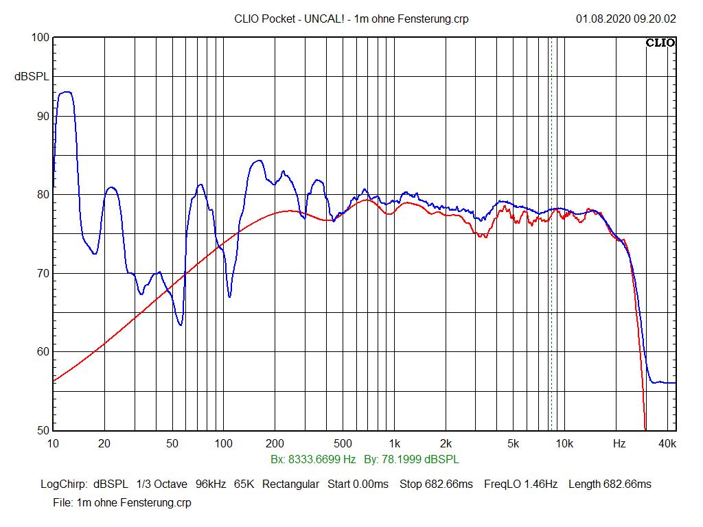 Klicke auf die Grafik für eine größere Ansicht  Name:1m ohne Fensterung.png Hits:78 Größe:35,0 KB ID:56126