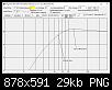 Klicke auf die Grafik für eine größere Ansicht  Name:BassCAD 2x 2mm x 95mm.PNG Hits:51 Größe:29,2 KB ID:59930