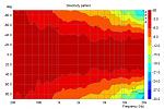 Klicke auf die Grafik für eine größere Ansicht  Name:directivity_hor_90.png Hits:20 Größe:27,8 KB ID:44357