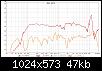 Klicke auf die Grafik für eine größere Ansicht  Name:BeeperErsteMessungLinksSkasliert.png Hits:135 Größe:47,4 KB ID:51466
