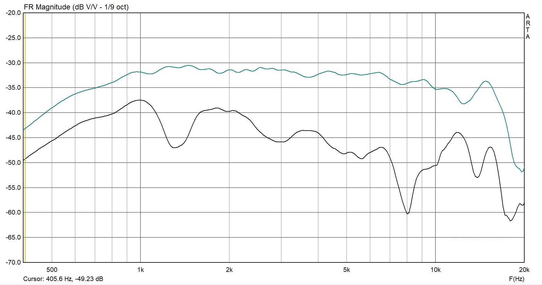 Klicke auf die Grafik für eine größere Ansicht  Name:Elix_30_150°.PNG Hits:237 Größe:64,4 KB ID:59322