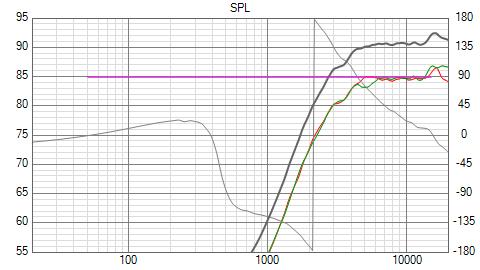 Klicke auf die Grafik für eine größere Ansicht  Name:6640_to_6600_SPL_newXO.png Hits:138 Größe:22,0 KB ID:49077