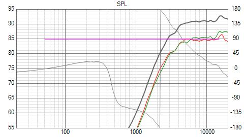 Klicke auf die Grafik für eine größere Ansicht  Name:6640_to_6600_SPL_sameXO.png Hits:138 Größe:22,1 KB ID:49078