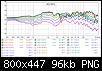 Klicke auf die Grafik für eine größere Ansicht  Name:Heco Interior 430 S 0-90 L 5,5ms Fenster.png Hits:25 Größe:96,5 KB ID:56860