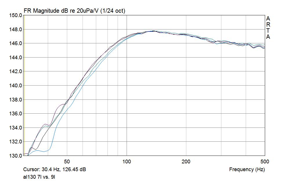 Klicke auf die Grafik für eine größere Ansicht  Name:al130_7l_vs_9l.png Hits:177 Größe:34,9 KB ID:52801