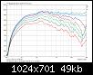 Klicke auf die Grafik für eine größere Ansicht  Name:HT_Geh2mTop_1m_0-90h.png Hits:43 Größe:48,9 KB ID:57956